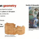 Euclidian Geometry-After